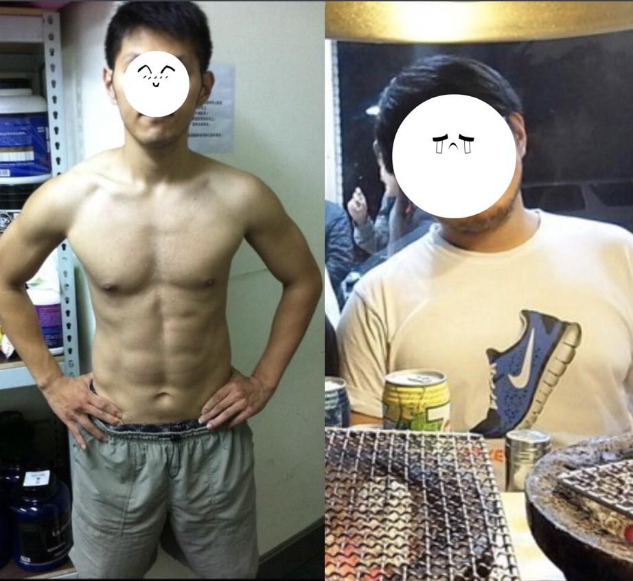 台中健身覺醒健身:【健身新手】整合!